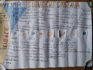 Slunecni-soustava